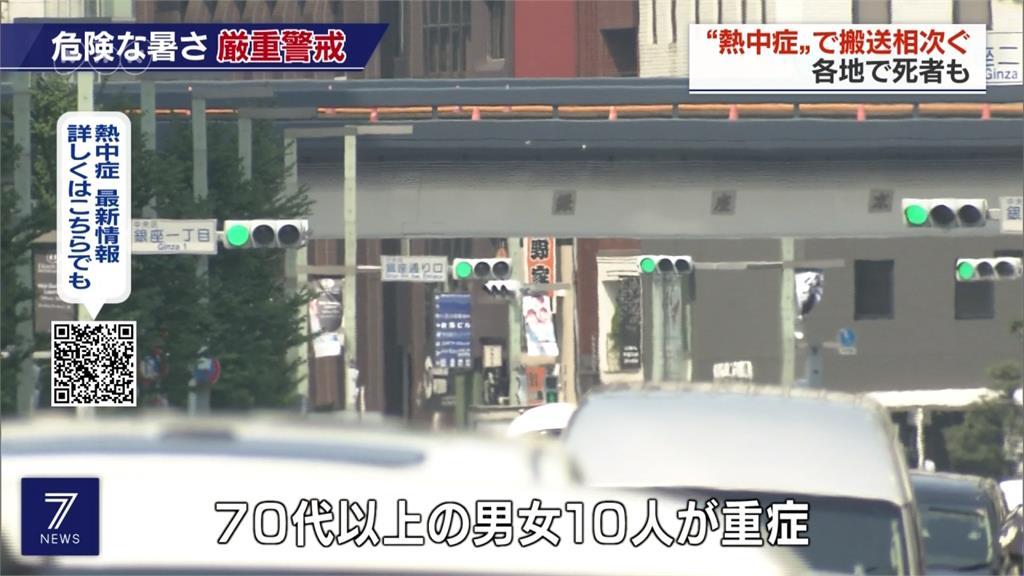 熱!日本猛暑日 全國1天內3人被熱死