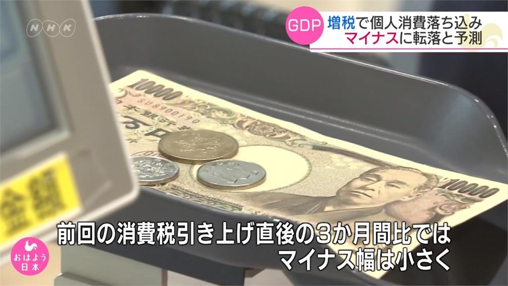 武漢肺炎延燒中國客大減 日本憂衝擊經濟