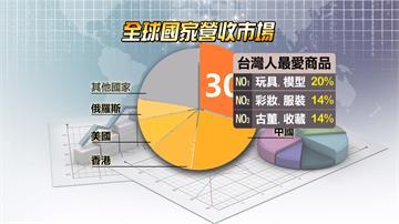看準台灣消費力 日本網拍跨境台灣最大網購平台