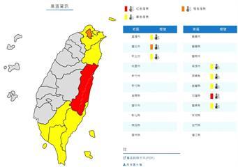 [2020/06/17]台北、花蓮高溫注意!各地紫外線恐達危險級