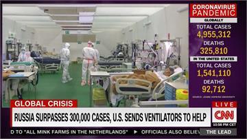 俄羅斯破30萬人染疫 美捐200台呼吸器