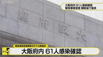 快新聞/大阪新增61例武漢肺炎確診 86天來確診數再度破60