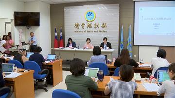 去年台灣人十大死因公布 「這個病」蟬聯37年第一名