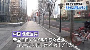中國武漢肺炎確診病例破4萬!北京、上海宣布封城