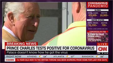 英國查爾斯王子確診武漢肺炎!夫人卡蜜拉檢測呈陰性