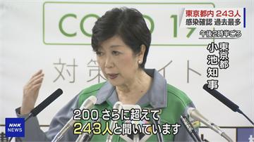 快新聞/東京疫情急速上升 小池百合子呼籲做好基本防疫