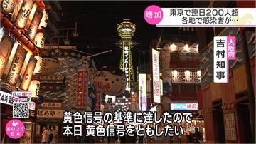 日本昨增408例確診 下周仍將推廣國旅