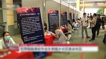 全球/失業大海嘯 中國農民工和畢業生何去何從?