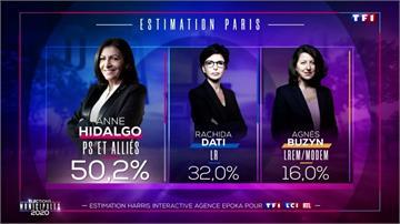 法國市政選舉 巴黎現任市長可望連任
