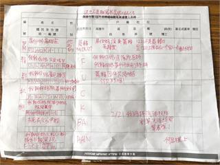 快新聞/罷韓團體遭威脅用「汽油桶」炸 高市警方採證、加強維安
