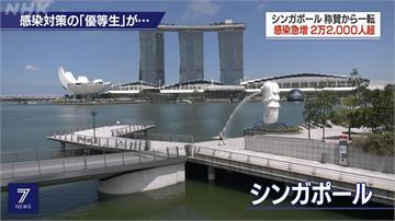 全球/繁華新加坡藏黯影 武肺揭百萬移工艱難處境
