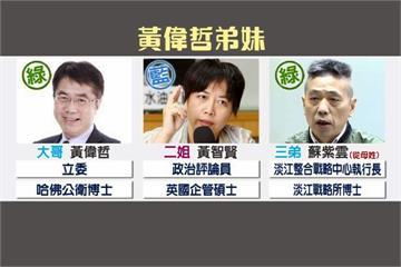 弟弟蘇紫雲倡炸中國三峽大壩?黃偉哲、黃智賢代澄清