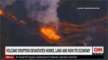 火山噴發重創當地經濟  遊客量掉近9成