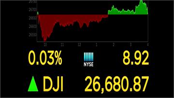科技股財報周到來 美股三大指數上漲