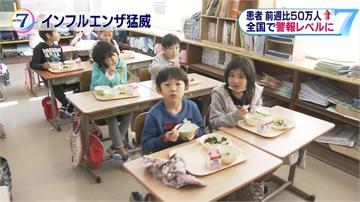 赴日旅遊請注意 日本流感患者高達213萬人