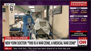 美國呼吸器不夠用了!醫院設法讓部分病患共用提升存活率