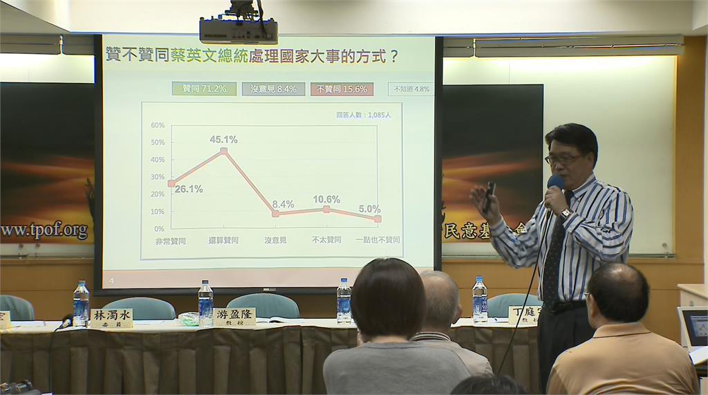 快新聞/罷韓倒數11天壓軸民調 過半民眾樂見韓國瑜被罷免