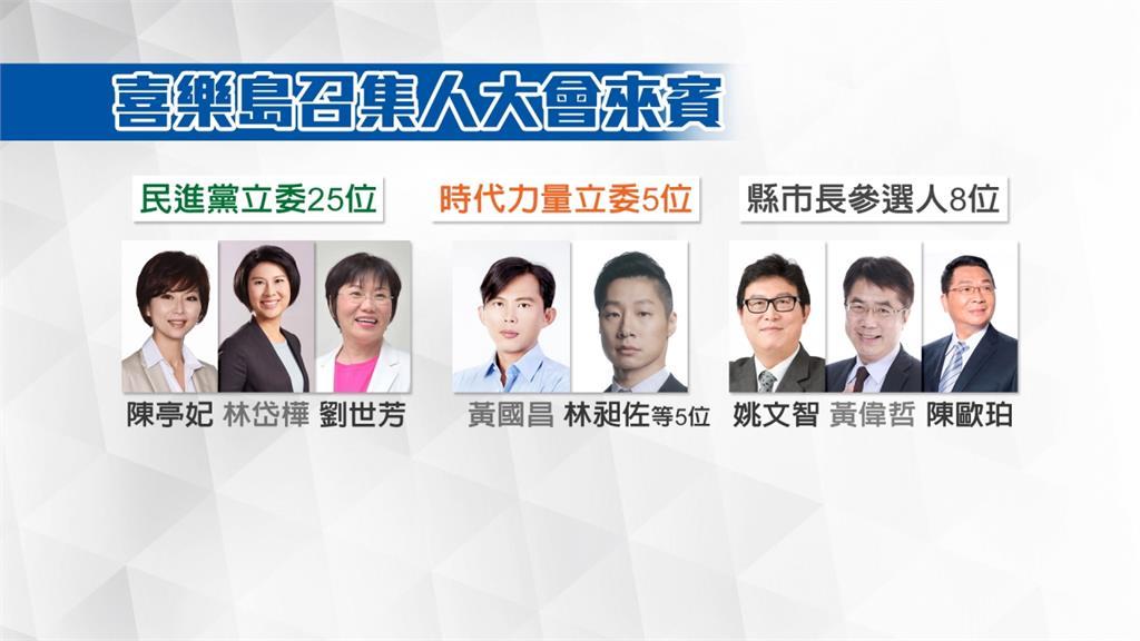 喜樂島召集人大會明登場 8縣市長參選人力挺