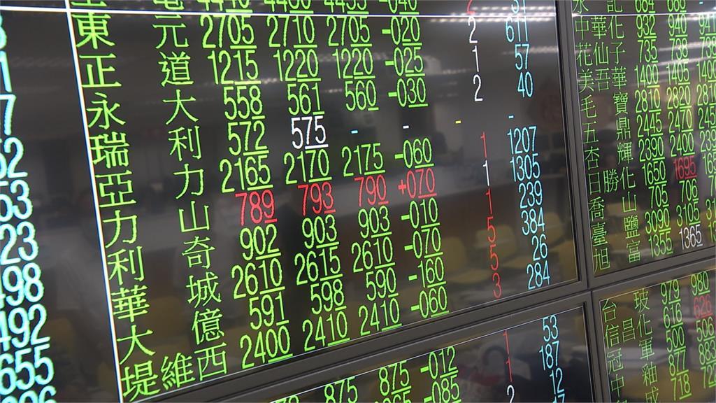 台股收盤跌幅收斂 終場守住11400點關卡