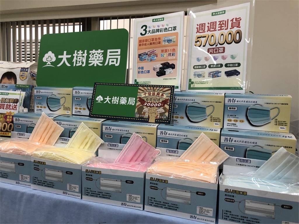 口罩神隊友!7/14起大樹藥局陸續供應480萬片
