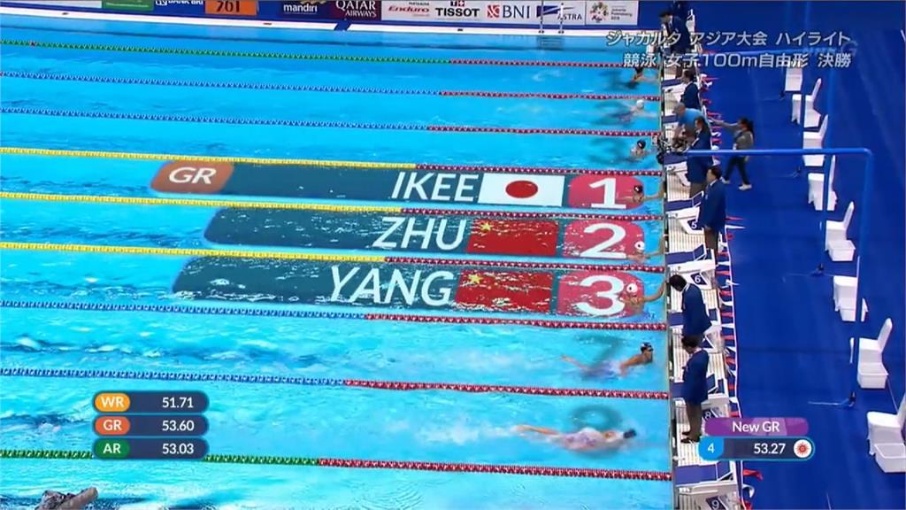 美女泳將抗癌成功積極復出!目標鎖定巴黎奧運