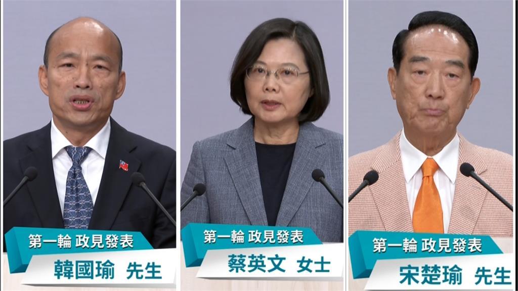 2020台灣大選恐使美中起衝突?美智庫報告提預防