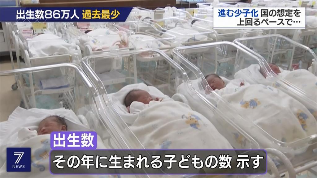 日本今年新生兒僅86萬 創1899以來新低