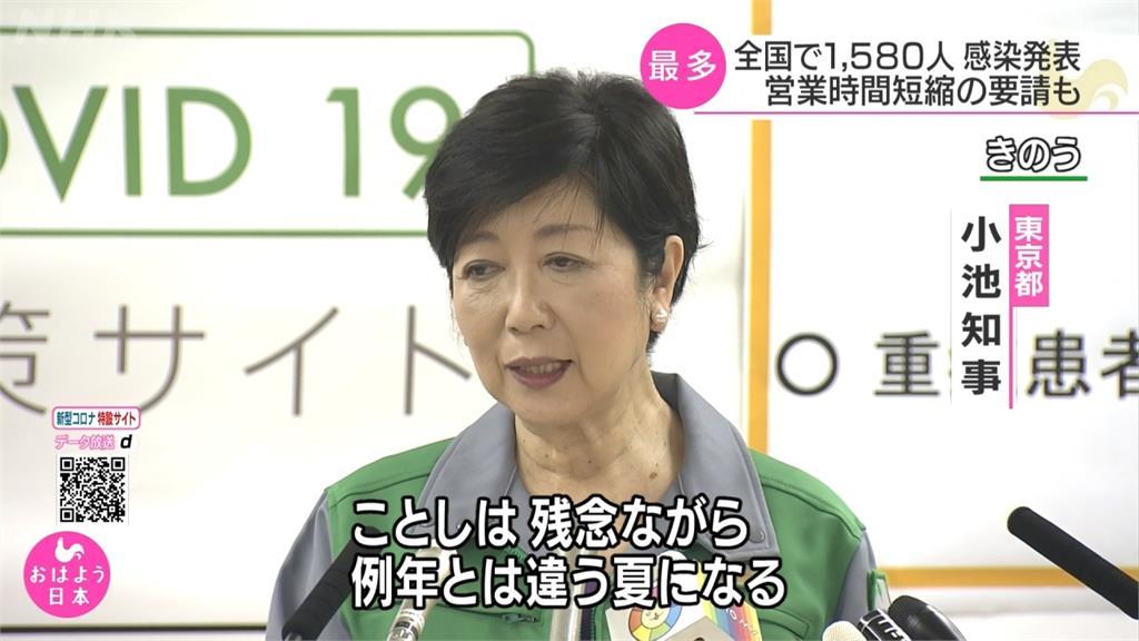 日疫情節節升高 東京單日新增472例刷新高