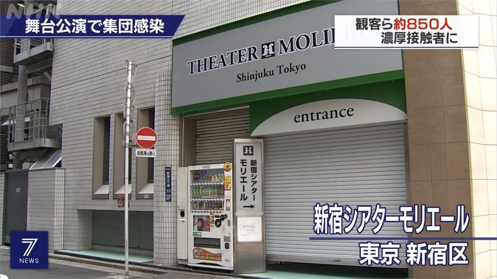 日本劇場再爆群聚感染 6天12場演出框列850人