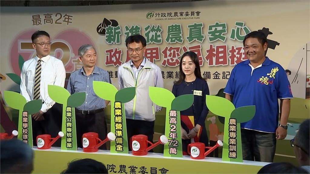 青農經營準備金7/15上路 2年最多領72萬元