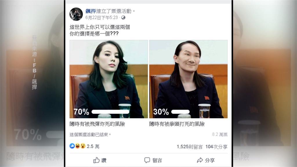 館長調侃金與正照惹風波 北朝鮮粉專痛罵:非常無聊