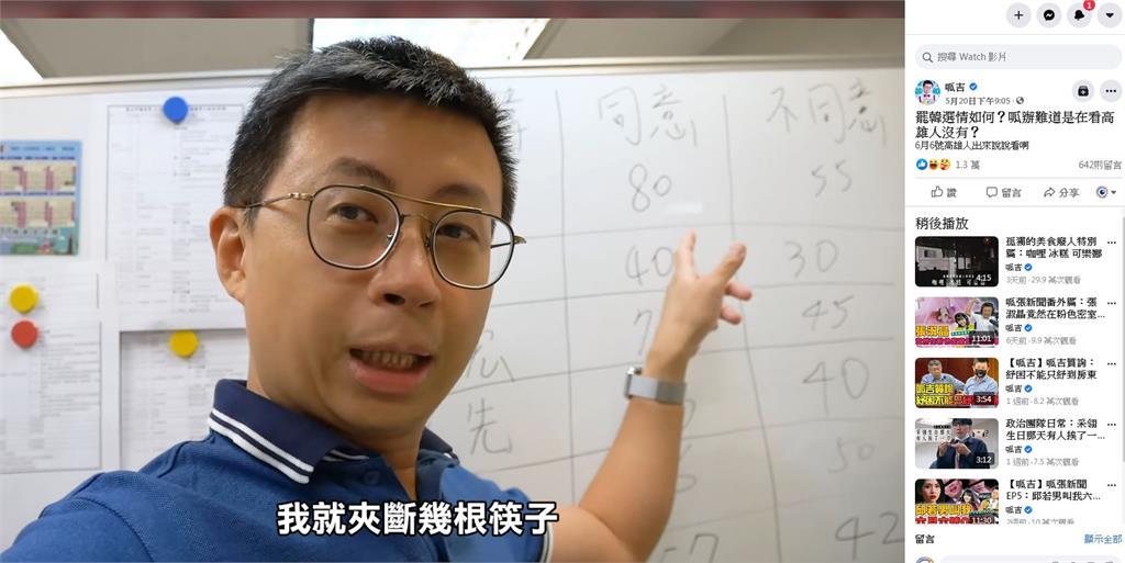 「高雄罷韓不會過!」呱吉拍片估票數:超過多少就夾斷幾根筷子