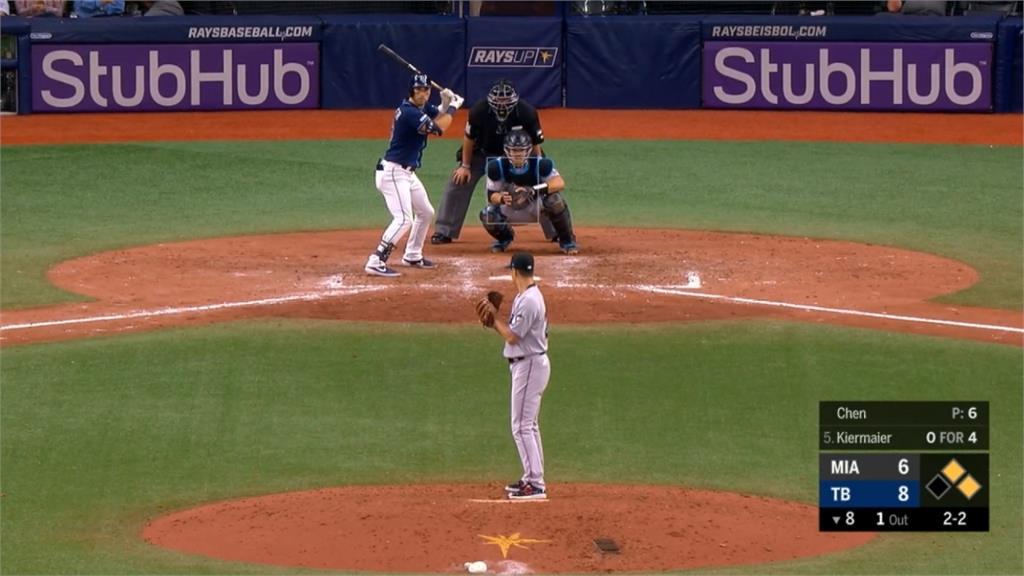 MLB/再出發!陳偉殷加盟水手 生涯對戰美西成績優異