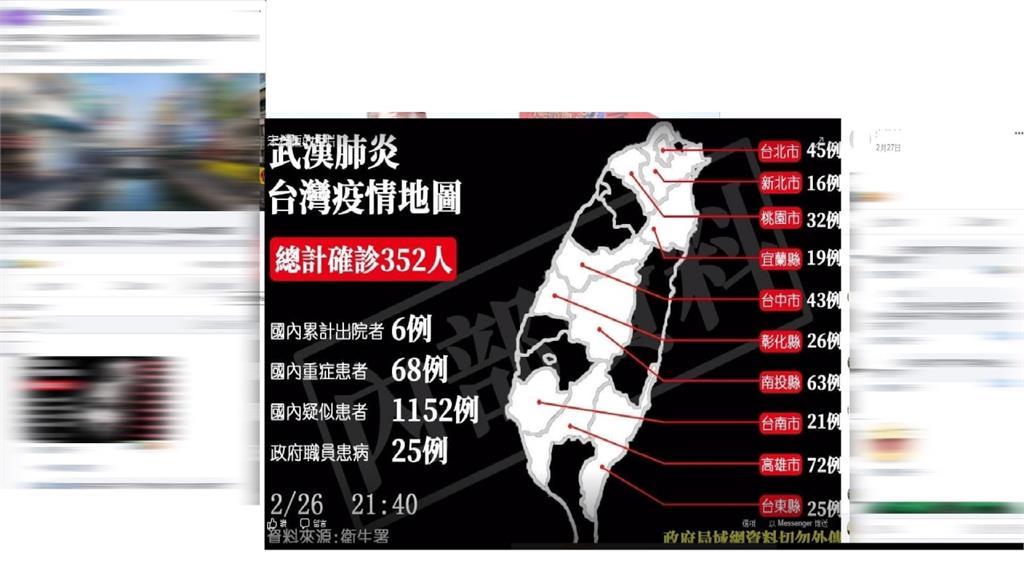 武肺假訊息滿天飛!中國網軍收購台灣網域「大外宣」