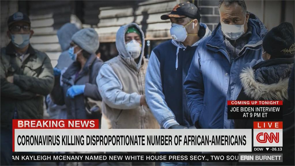 武肺攻擊不分種族? 非裔死亡比例偏高