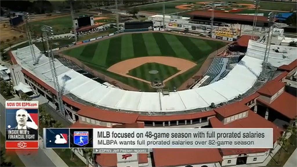 MLB/大聯盟積極復賽是假象?遭爆防疫執行不力