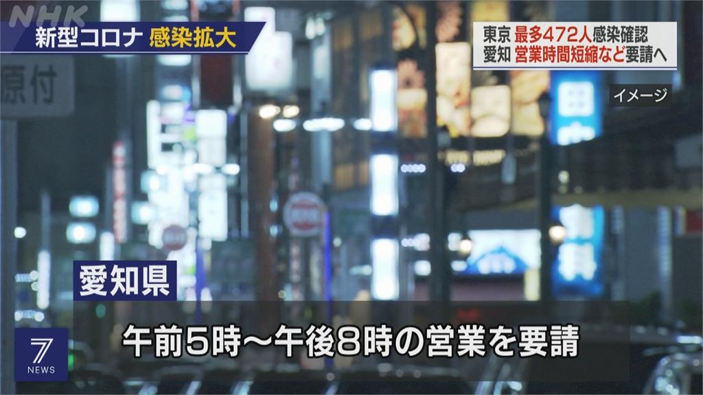 日本單日新增1536例確診 岐阜自行宣布進入第二波緊急狀態