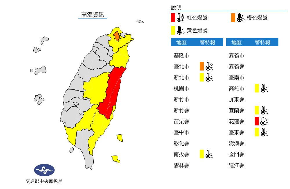 [2020/06/18]全台炎熱花蓮飆38度以上!7縣市亮高溫燈號