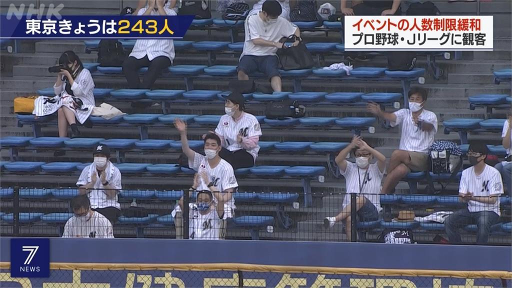 日本激增430例確診!大型活動仍解禁、鼓勵民眾外出拚觀光