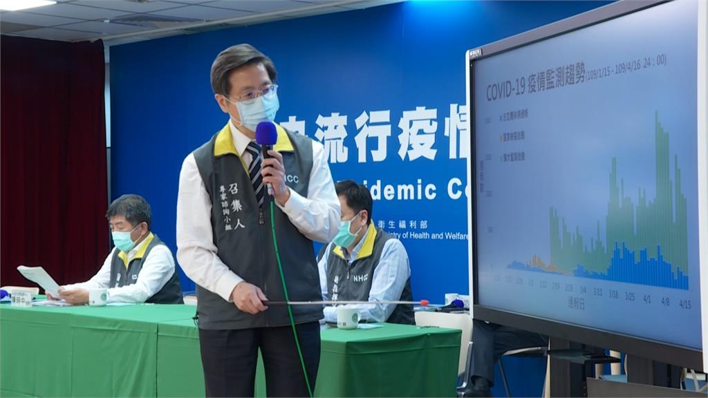 好消息!台灣確診最新大數據出爐 未見社區傳播跡象
