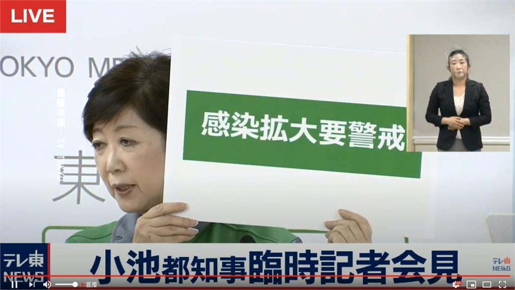 武漢肺炎/超過安全比例!東京單日新增確診破百