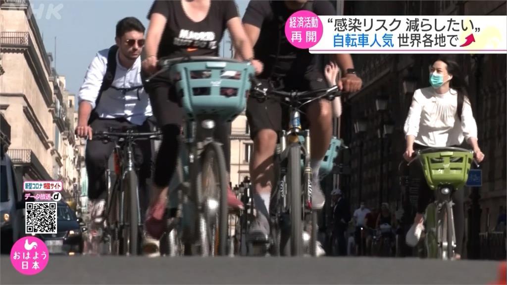 疫情改變通勤習慣 「單車熱潮」歐亞洲正夯