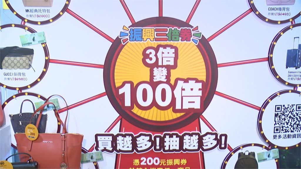 響應三倍券上路!台中outlet祭出「放大100倍」抽獎活動