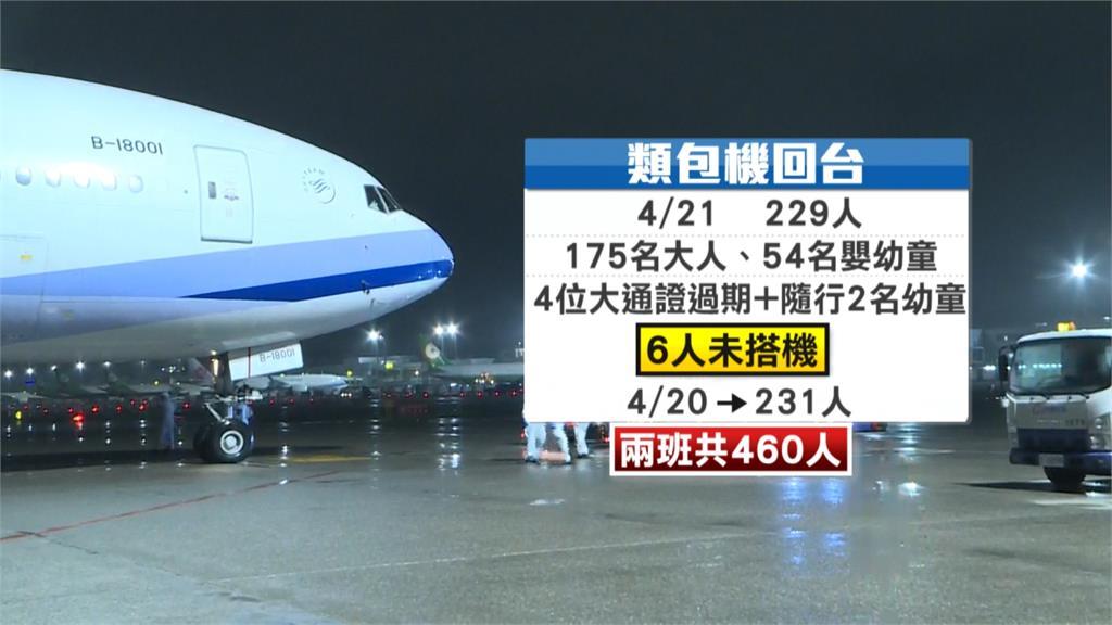 第4班類包機載229人 心臟病女童順利返台
