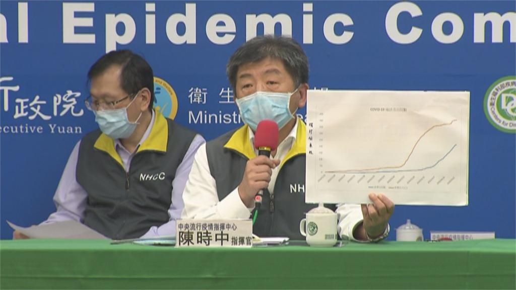 快新聞/國內累計253人解隔離 類包機新增1人有症狀就醫