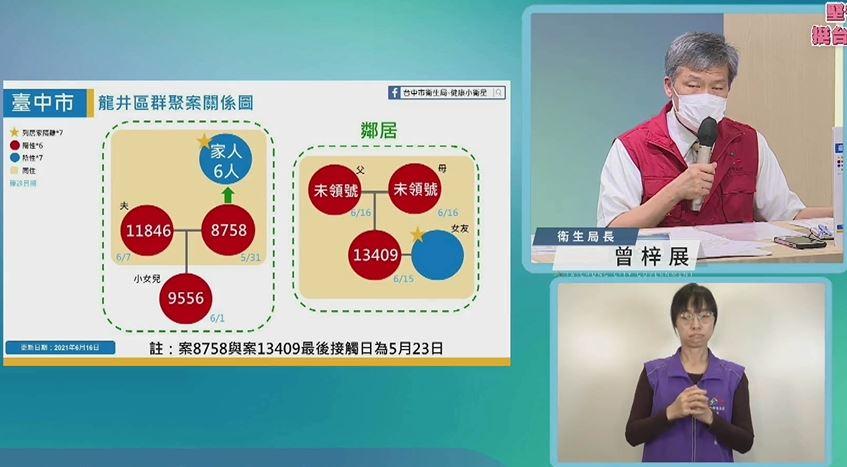 快新聞/台中+1! 龍井群聚案擴大 盧秀燕拍板設立前進指揮所