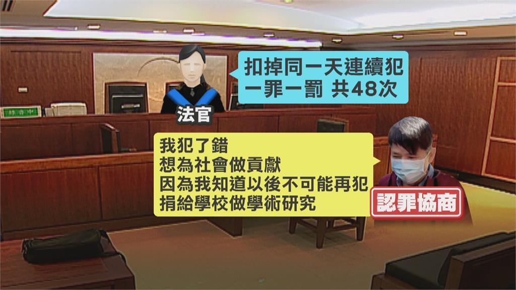 偷開R22直升機結果出爐! 陳耀庭當庭認罪  願捐直升機給學校