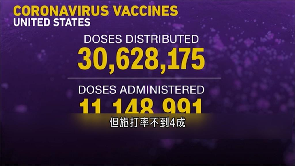 全球/誰的比較有效? 全球八大疫苗大比拚
