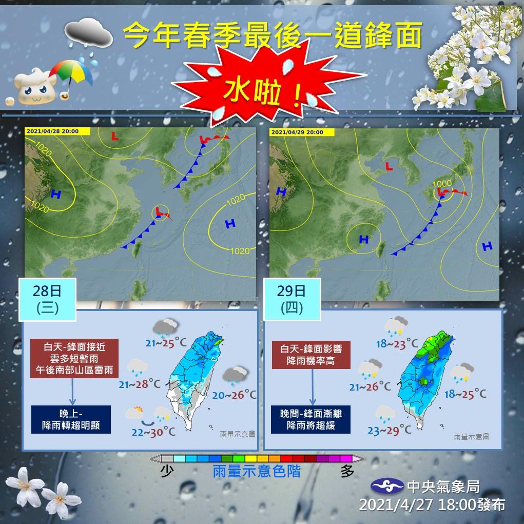 快新聞/今年春季最後一道鋒面報到! 週四白天全台有雨
