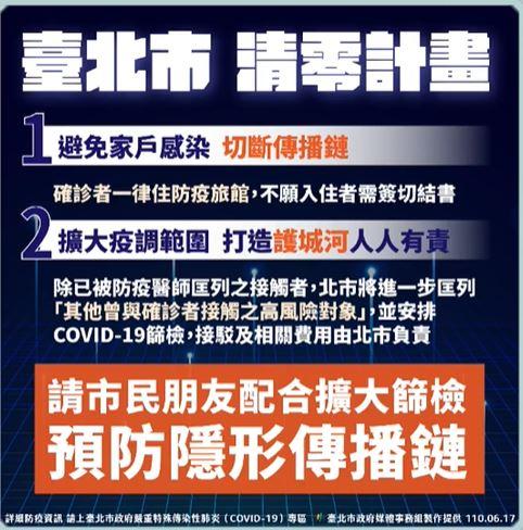 快新聞/北市宣布「清零計畫」 柯文哲將強制執行2大項目